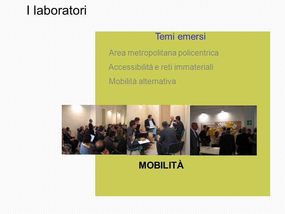 I laboratori Area metropolitana policentrica Accessibilità e reti immateriali Mobilità alternativa MOBILITÀ Temi emersi