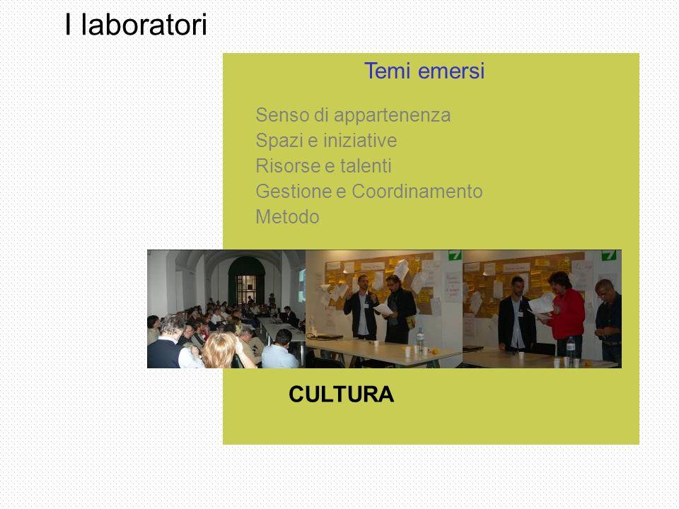 I laboratori Senso di appartenenza Spazi e iniziative Risorse e talenti Gestione e Coordinamento Metodo CULTURA Temi emersi