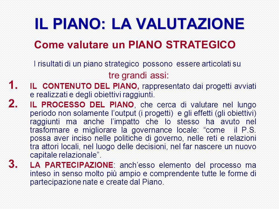 IL PIANO: LA VALUTAZIONE I risultati di un piano strategico possono essere articolati su tre grandi assi: 1.