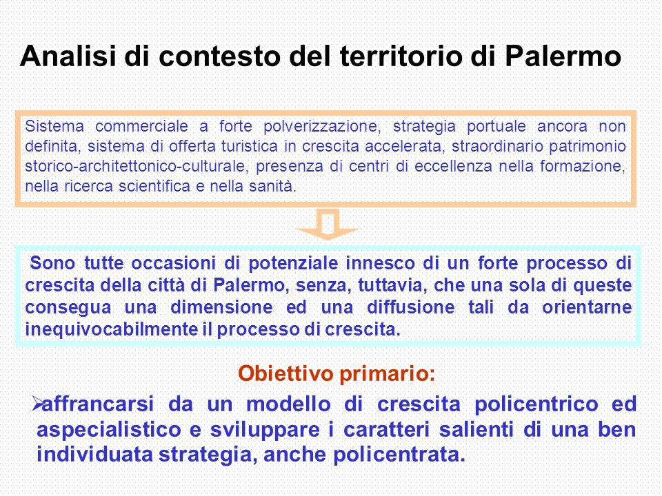Analisi di contesto del territorio di Palermo Obiettivo primario: affrancarsi da un modello di crescita policentrico ed aspecialistico e sviluppare i caratteri salienti di una ben individuata strategia, anche policentrata.