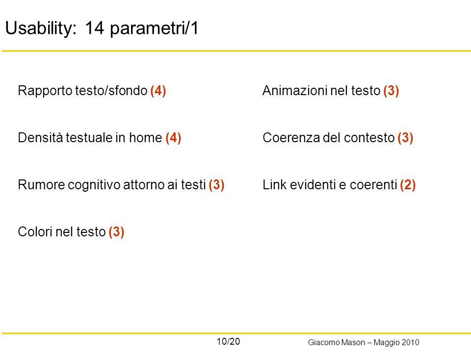 10/20 Giacomo Mason – Maggio 2010 Usability: 14 parametri/1 Rapporto testo/sfondo (4) Densità testuale in home (4) Rumore cognitivo attorno ai testi (3) Colori nel testo (3) Animazioni nel testo (3) Coerenza del contesto (3) Link evidenti e coerenti (2)