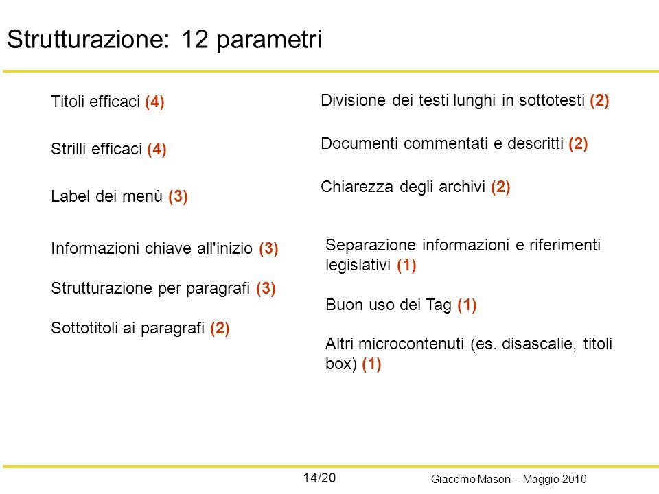 14/20 Giacomo Mason – Maggio 2010 Strutturazione: 12 parametri Titoli efficaci (4) Strilli efficaci (4) Label dei menù (3) Divisione dei testi lunghi in sottotesti (2) Documenti commentati e descritti (2) Chiarezza degli archivi (2) Informazioni chiave all inizio (3) Strutturazione per paragrafi (3) Sottotitoli ai paragrafi (2) Separazione informazioni e riferimenti legislativi (1) Buon uso dei Tag (1) Altri microcontenuti (es.