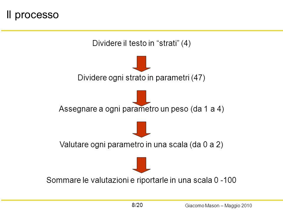 8/20 Giacomo Mason – Maggio 2010 Dividere il testo in strati (4) Dividere ogni strato in parametri (47) Assegnare a ogni parametro un peso (da 1 a 4) Valutare ogni parametro in una scala (da 0 a 2) Sommare le valutazioni e riportarle in una scala 0 -100 Il processo