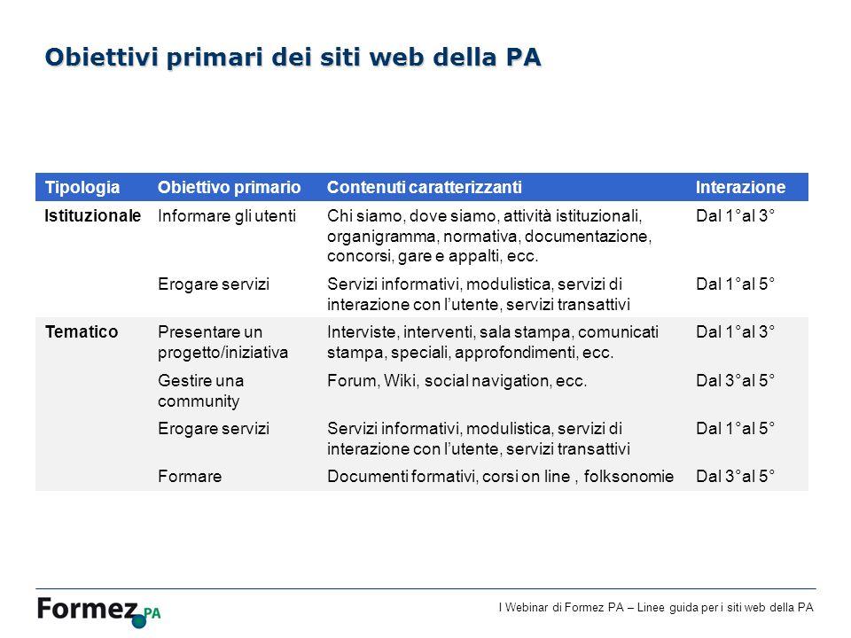 I Webinar di Formez PA – Linee guida per i siti web della PA Obiettivi primari dei siti web della PA TipologiaObiettivo primarioContenuti caratterizza