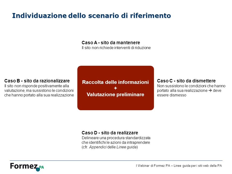 I Webinar di Formez PA – Linee guida per i siti web della PA Individuazione dello scenario di riferimento Raccolta delle informazioni + Valutazione pr