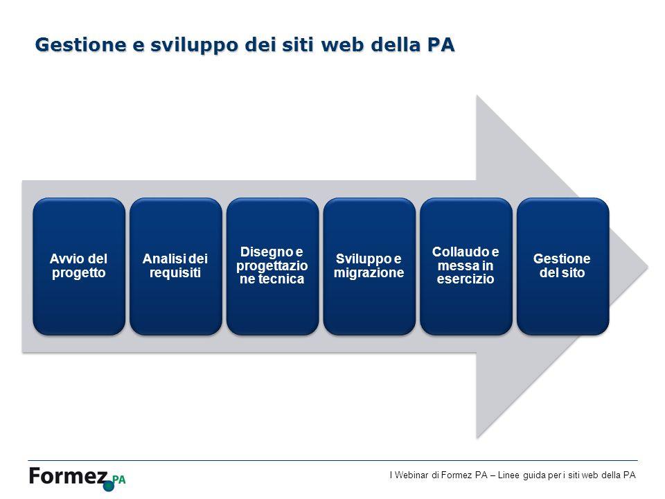 I Webinar di Formez PA – Linee guida per i siti web della PA Gestione e sviluppo dei siti web della PA Avvio del progetto Analisi dei requisiti Disegn