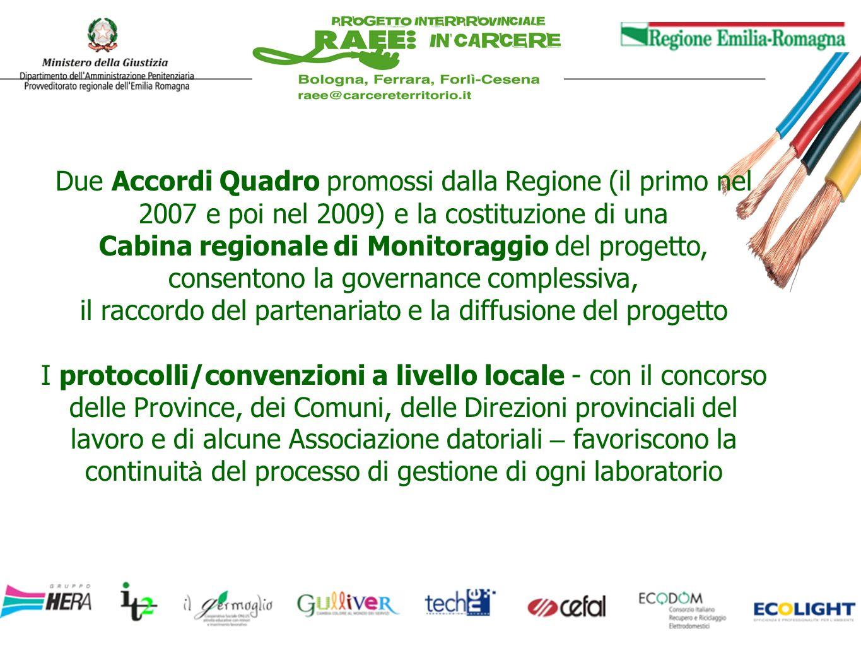 La partnership interprovinciale RAEE in Carcere comprende: Regione Emilia Romagna, Provveditorato Amministrazione Penitenziaria Emilia Romagna, Gruppo Hera S.p.A.