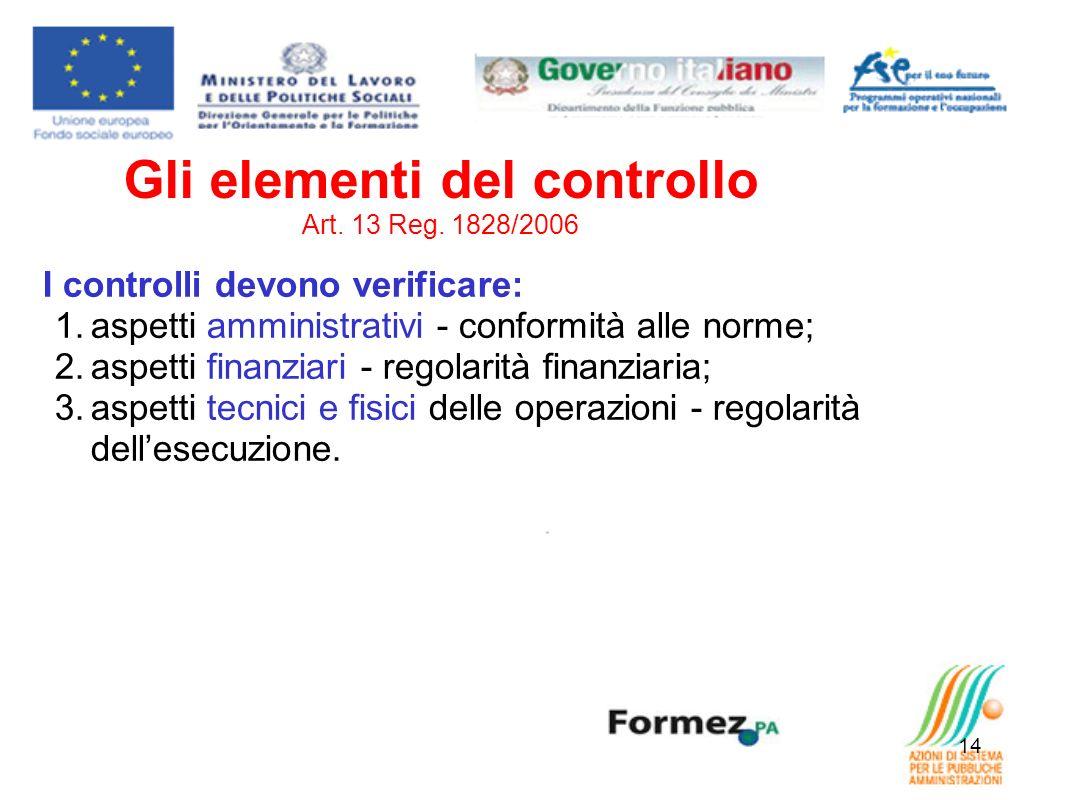14 Gli elementi del controllo Art. 13 Reg. 1828/2006 I controlli devono verificare: 1.aspetti amministrativi - conformità alle norme; 2.aspetti finanz