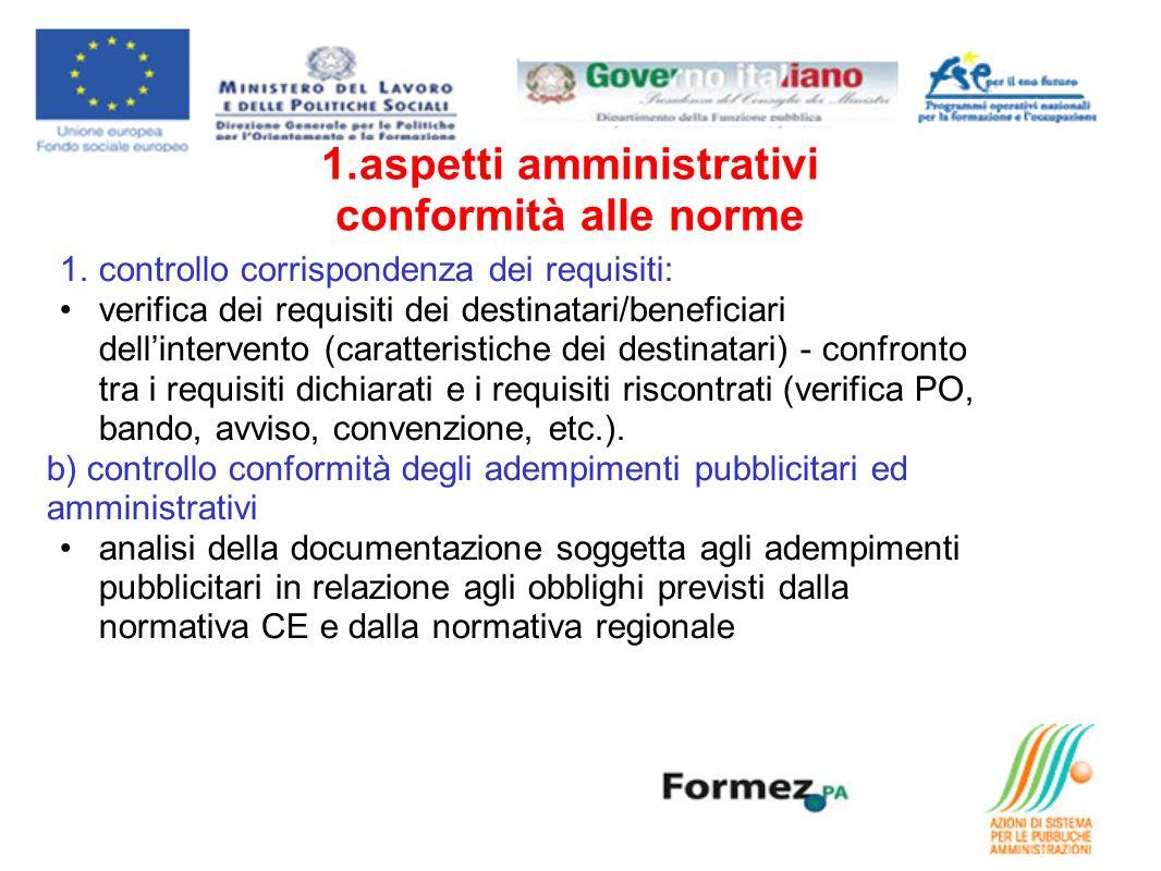 1.controllo corrispondenza dei requisiti: verifica dei requisiti dei destinatari/beneficiari dellintervento (caratteristiche dei destinatari) - confro