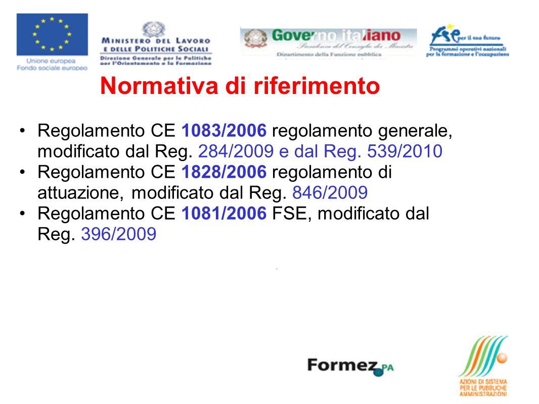 Normativa di riferimento Regolamento CE 1083/2006 regolamento generale, modificato dal Reg. 284/2009 e dal Reg. 539/2010 Regolamento CE 1828/2006 rego