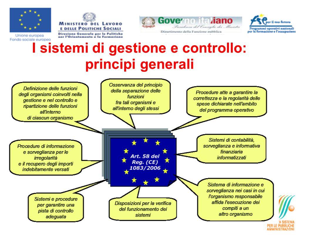 I sistemi di gestione e controllo: principi generali