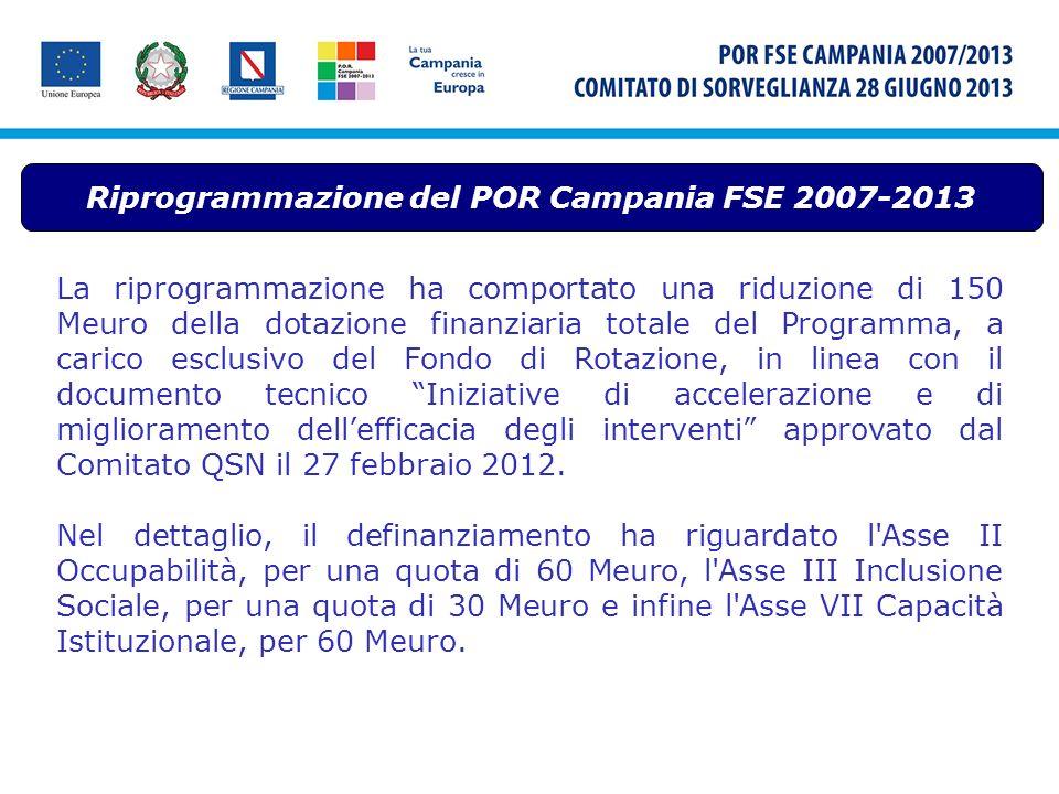 Riprogrammazione del POR Campania FSE 2007-2013 La riprogrammazione ha comportato una riduzione di 150 Meuro della dotazione finanziaria totale del Pr