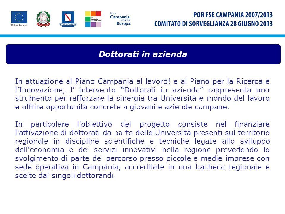 Dottorati in azienda In attuazione al Piano Campania al lavoro! e al Piano per la Ricerca e lInnovazione, l intervento Dottorati in azienda rappresent