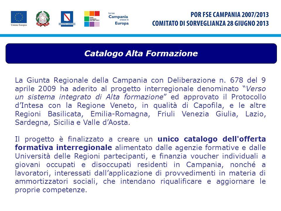 Catalogo Alta Formazione La Giunta Regionale della Campania con Deliberazione n. 678 del 9 aprile 2009 ha aderito al progetto interregionale denominat
