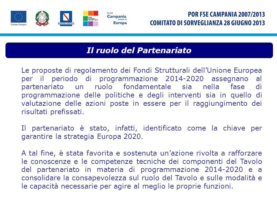 Il ruolo del Partenariato Le proposte di regolamento dei Fondi Strutturali dellUnione Europea per il periodo di programmazione 2014-2020 assegnano al