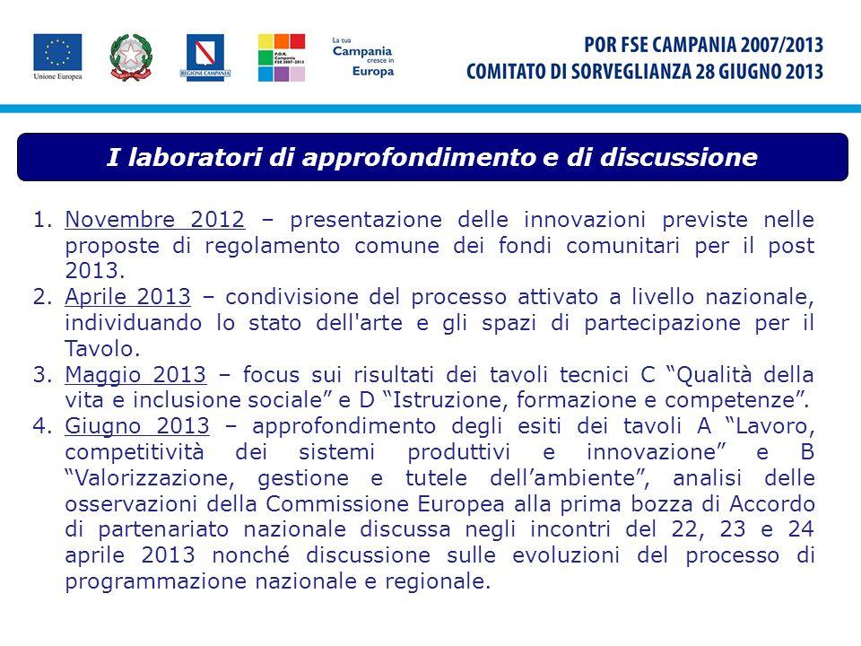I laboratori di approfondimento e di discussione 1.Novembre 2012 – presentazione delle innovazioni previste nelle proposte di regolamento comune dei f