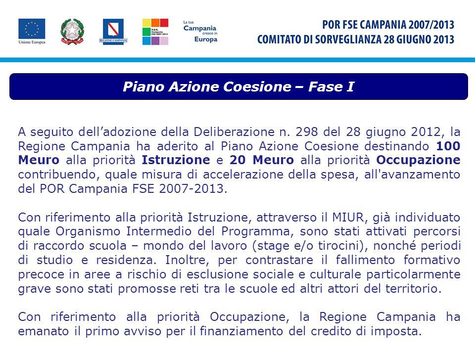 Piano Azione Coesione – Fase I A seguito delladozione della Deliberazione n. 298 del 28 giugno 2012, la Regione Campania ha aderito al Piano Azione Co