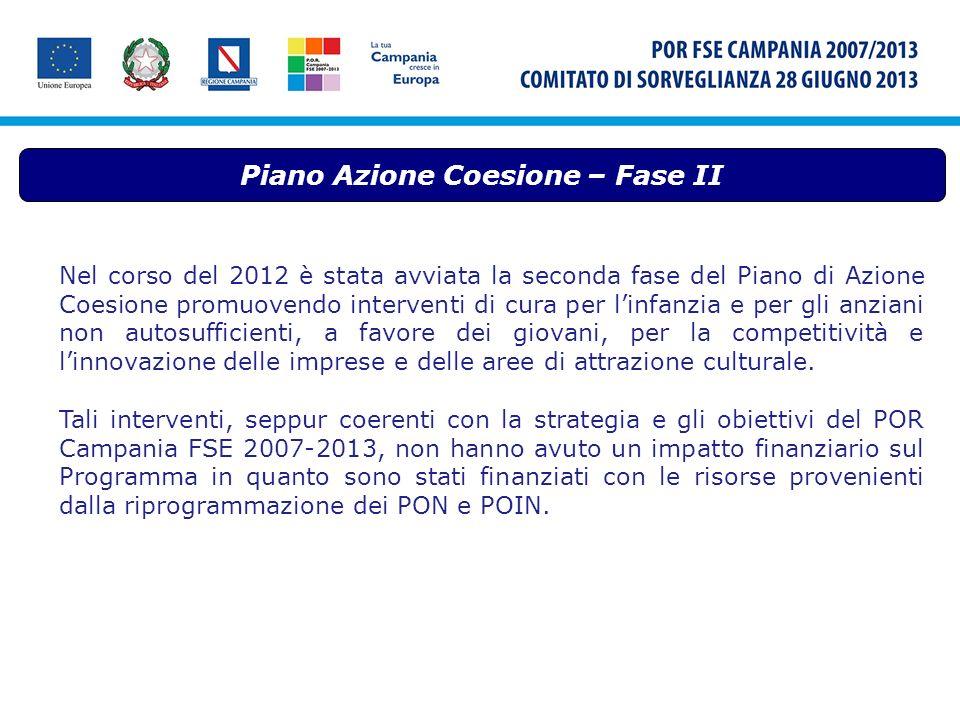 Piano Azione Coesione – Fase II Nel corso del 2012 è stata avviata la seconda fase del Piano di Azione Coesione promuovendo interventi di cura per lin
