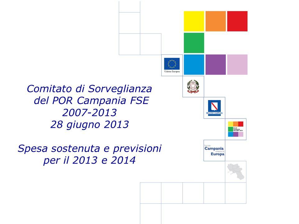 Comitato di Sorveglianza del POR Campania FSE 2007-2013 28 giugno 2013 Spesa sostenuta e previsioni per il 2013 e 2014