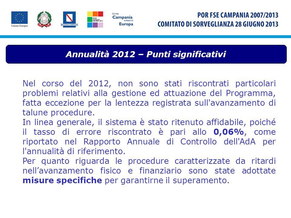 Annualità 2012 – Punti significativi Nel corso del 2012, non sono stati riscontrati particolari problemi relativi alla gestione ed attuazione del Prog