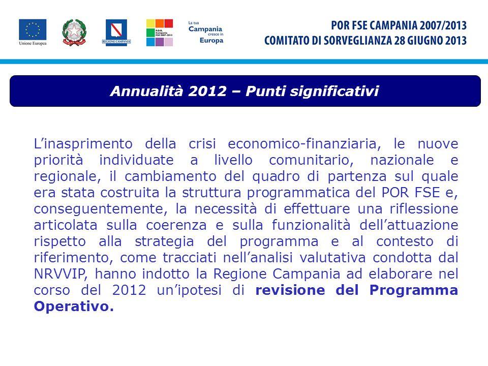 Annualità 2012 – Punti significativi Linasprimento della crisi economico-finanziaria, le nuove priorità individuate a livello comunitario, nazionale e