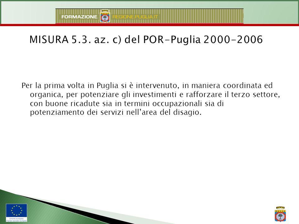 Per la prima volta in Puglia si è intervenuto, in maniera coordinata ed organica, per potenziare gli investimenti e rafforzare il terzo settore, con buone ricadute sia in termini occupazionali sia di potenziamento dei servizi nellarea del disagio.