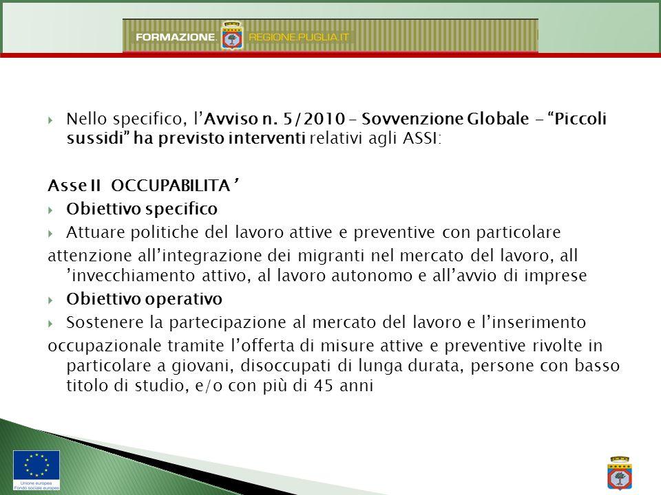 Nello specifico, lAvviso n. 5/2010 – Sovvenzione Globale - Piccoli sussidi ha previsto interventi relativi agli ASSI: Asse II OCCUPABILITA Obiettivo s