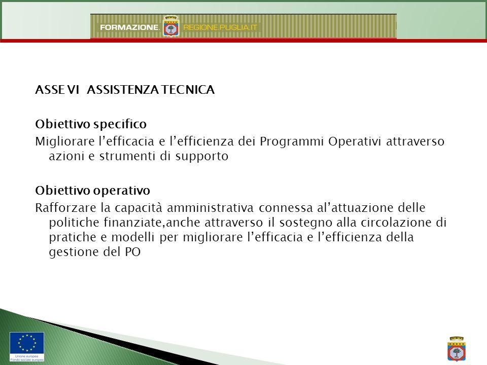 ASSE VI ASSISTENZA TECNICA Obiettivo specifico Migliorare lefficacia e lefficienza dei Programmi Operativi attraverso azioni e strumenti di supporto O