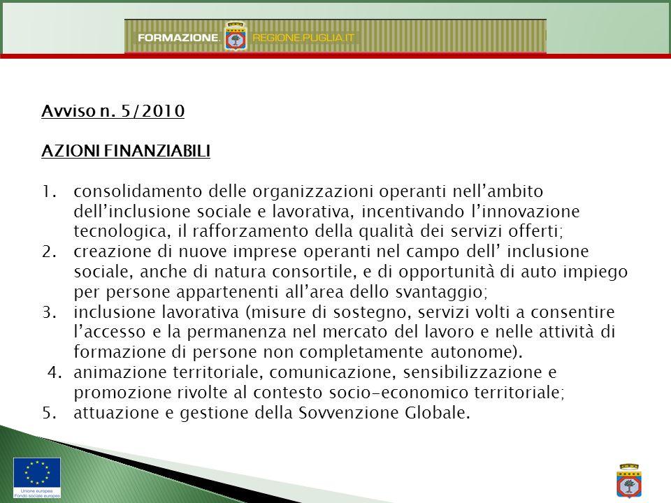 Avviso n. 5/2010 AZIONI FINANZIABILI 1.consolidamento delle organizzazioni operanti nellambito dellinclusione sociale e lavorativa, incentivando linno