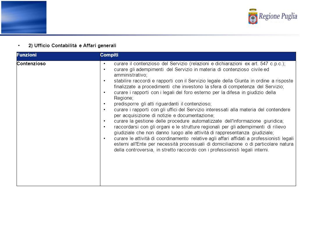 FunzioniCompiti Contenziosocurare il contenzioso del Servizio (relazioni e dichiarazioni ex art.
