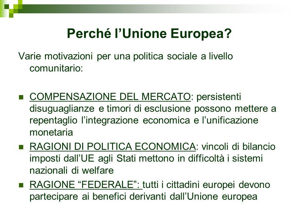 Perché lUnione Europea? Varie motivazioni per una politica sociale a livello comunitario: COMPENSAZIONE DEL MERCATO: persistenti disuguaglianze e timo