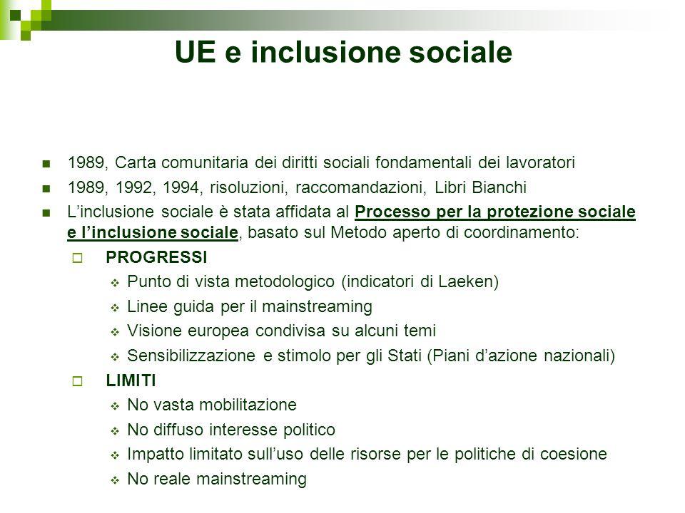 UE e inclusione sociale 1989, Carta comunitaria dei diritti sociali fondamentali dei lavoratori 1989, 1992, 1994, risoluzioni, raccomandazioni, Libri