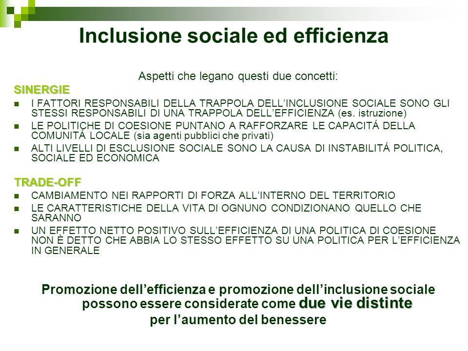 Inclusione sociale ed efficienza Aspetti che legano questi due concetti:SINERGIE I FATTORI RESPONSABILI DELLA TRAPPOLA DELLINCLUSIONE SOCIALE SONO GLI