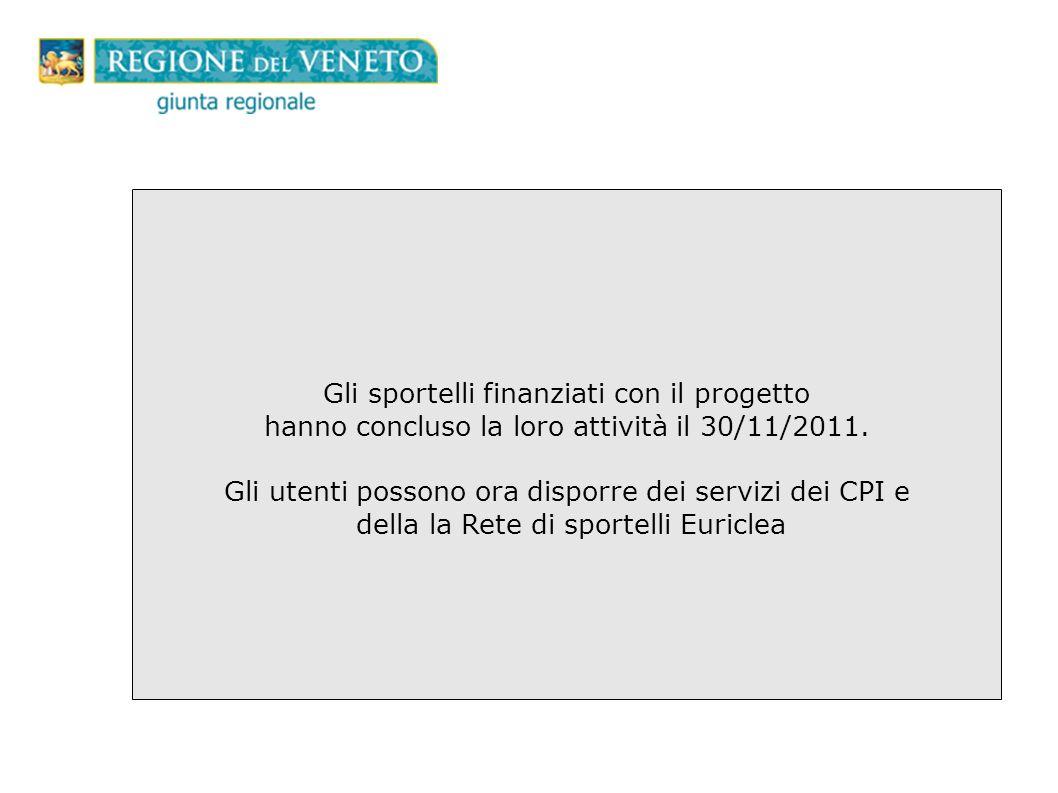 Il Progetto rimane attivo fino alla fine del 2013 con un azione di assistenza tecnica alla rete di sportelli Euriclea e al sistema dei Servizi per lImpiego