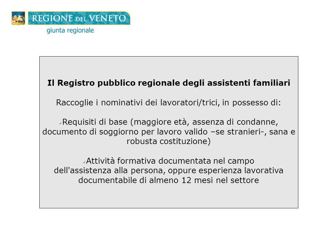 Da aprile 2010 a giugno 2012 hanno chiesto l iscrizione al Registro 185 lavoratori/trici L intero processo, dalla domanda di iscrizione all istruttoria, alla validazione delliscrizione è stato gestito dagli operatori degli Sportelli OSP presso i CPI e da Veneto Lavoro mediante un sistema informativo unitario.