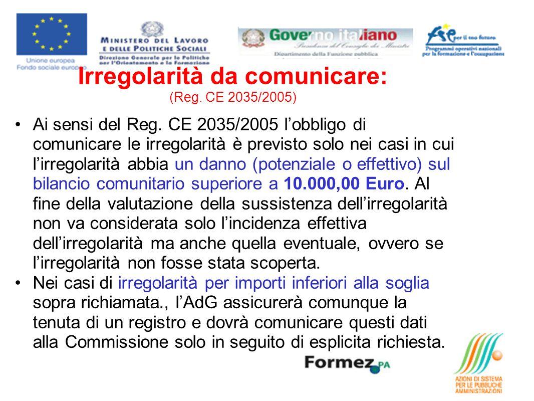 Irregolarità da comunicare: (Reg.CE 2035/2005) Ai sensi del Reg.