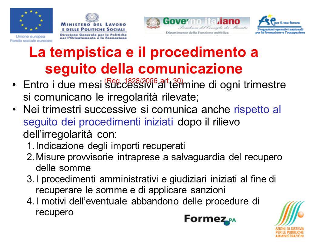 La tempistica e il procedimento a seguito della comunicazione (Reg.