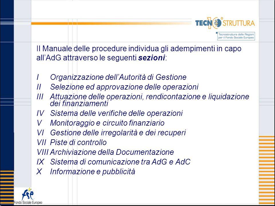 Il Manuale delle procedure individua gli adempimenti in capo allAdG attraverso le seguenti sezioni: I Organizzazione dellAutorità di Gestione IISelezi