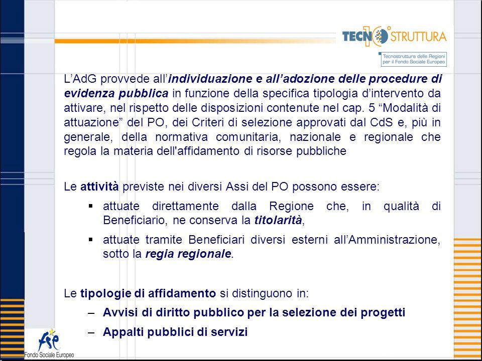 LAdG provvede allindividuazione e alladozione delle procedure di evidenza pubblica in funzione della specifica tipologia dintervento da attivare, nel