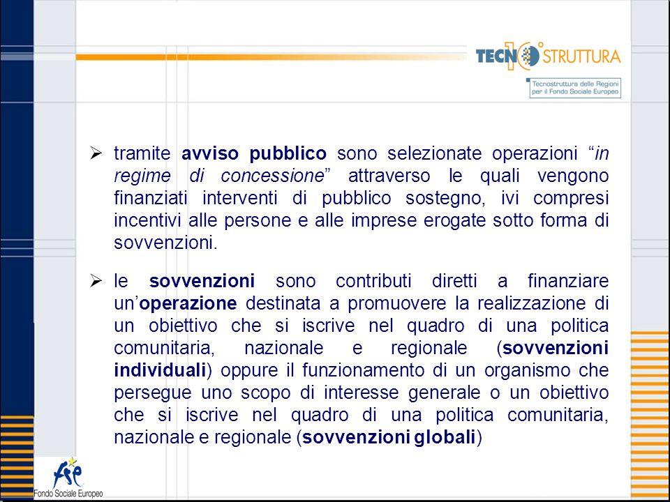 tramite avviso pubblico sono selezionate operazioni in regime di concessione attraverso le quali vengono finanziati interventi di pubblico sostegno, i