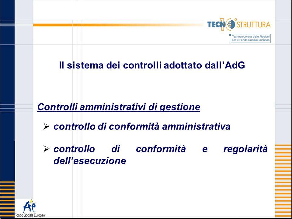 Il sistema dei controlli adottato dallAdG Controlli amministrativi di gestione controllo di conformità amministrativa controllo di conformità e regola