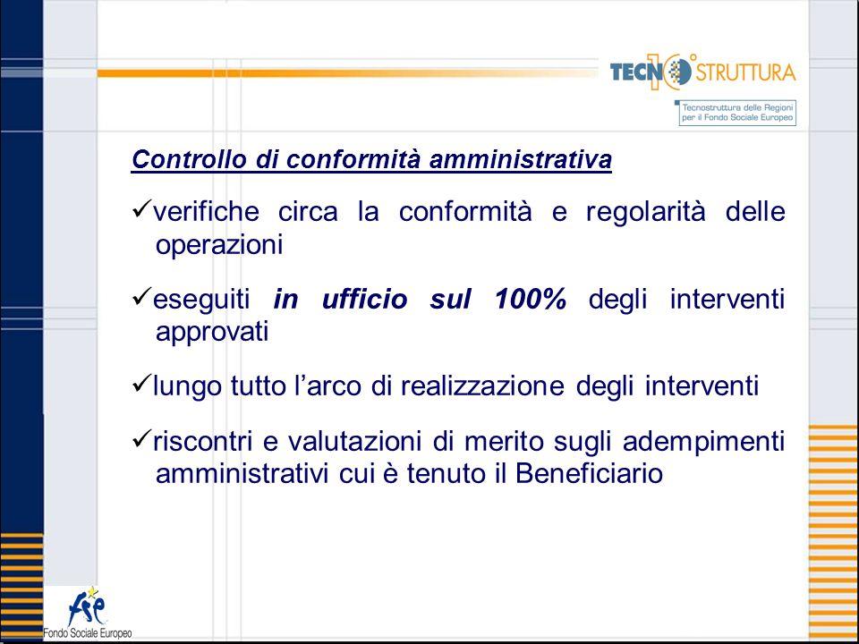 Controllo di conformità amministrativa verifiche circa la conformità e regolarità delle operazioni eseguiti in ufficio sul 100% degli interventi appro