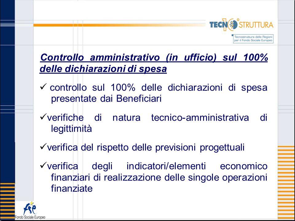 Controllo amministrativo (in ufficio) sul 100% delle dichiarazioni di spesa controllo sul 100% delle dichiarazioni di spesa presentate dai Beneficiari