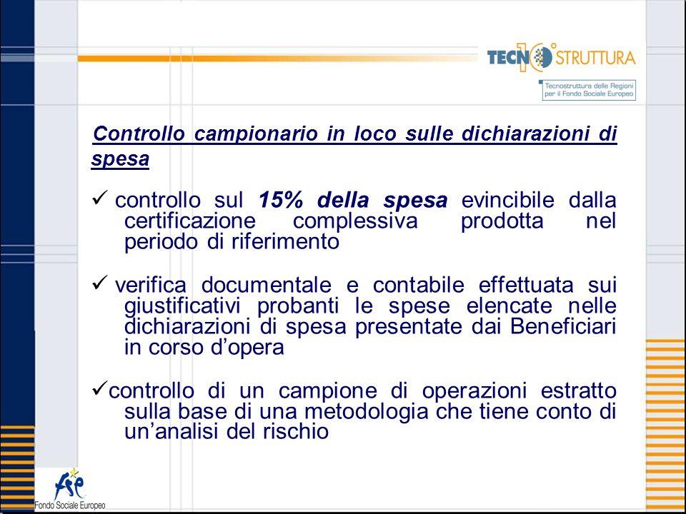 Controllo campionario in loco sulle dichiarazioni di spesa controllo sul 15% della spesa evincibile dalla certificazione complessiva prodotta nel peri