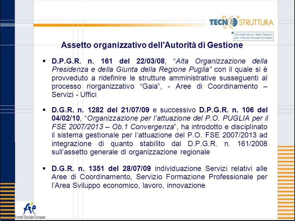 Assetto organizzativo dell'Autorità di Gestione D.P.G.R. n. 161 del 22/03/08, Alta Organizzazione della Presidenza e della Giunta della Regione Puglia