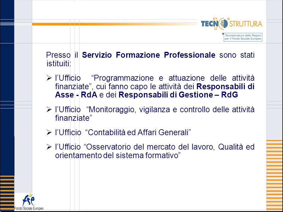 Attuazione del processo di conferimento di funzioni alle Province (Organismi Intermedi) art.