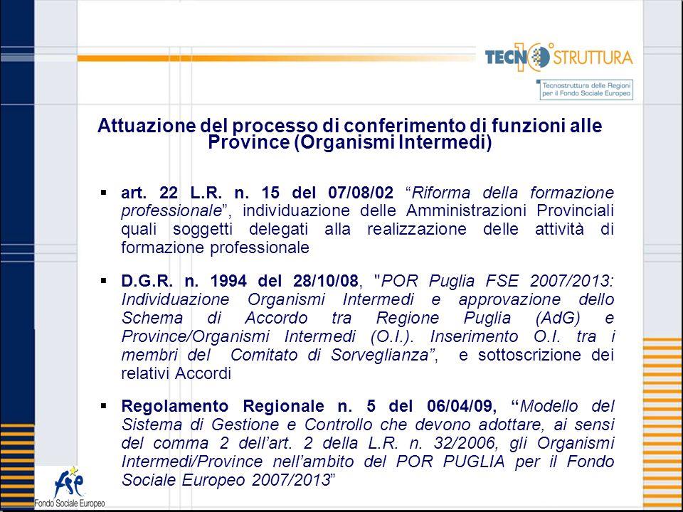 Attuazione del processo di conferimento di funzioni alle Province (Organismi Intermedi) art. 22 L.R. n. 15 del 07/08/02 Riforma della formazione profe