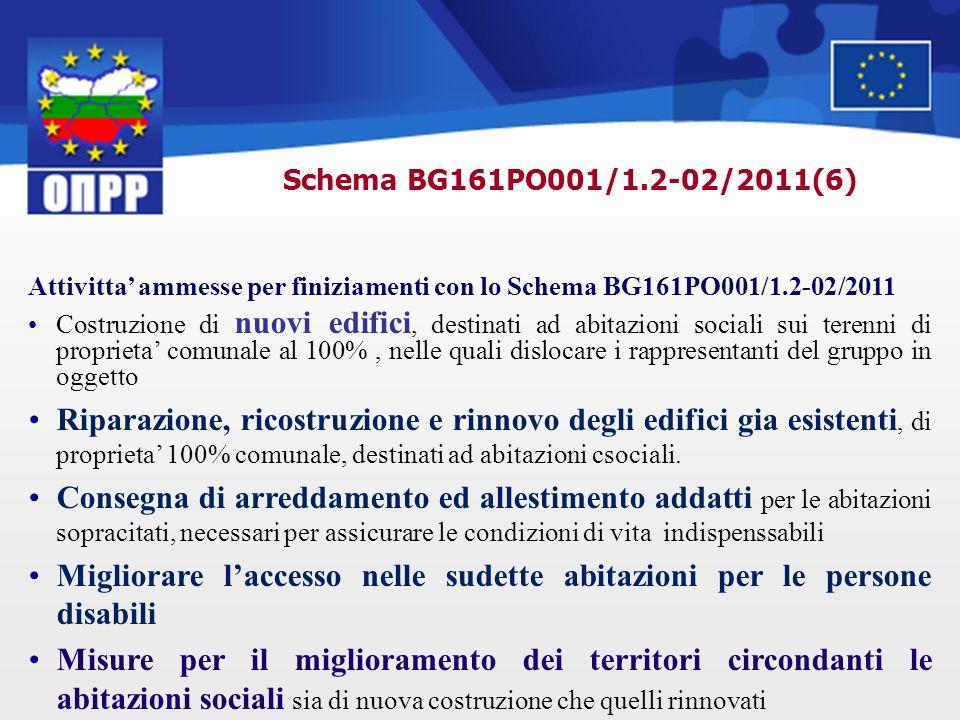 Schema BG161PO001/1.2-02/2011(6) Attivitta ammesse per finiziamenti con lo Schema BG161PO001/1.2-02/2011 Costruzione di nuovi edifici, destinati ad ab