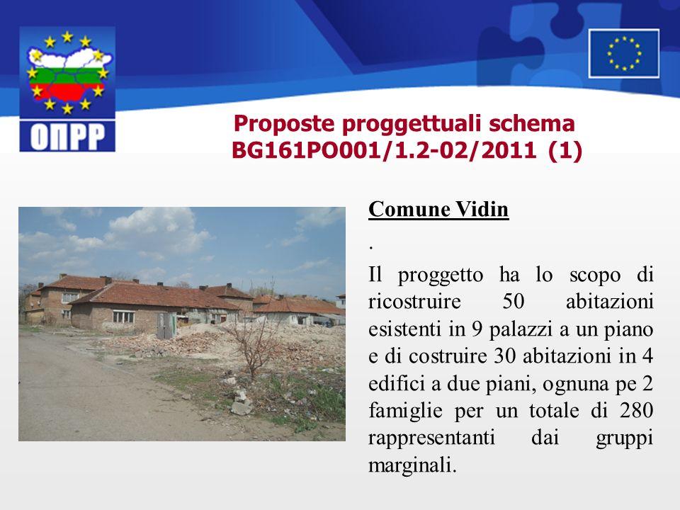 Proposte proggettuali schema BG161PO001/1.2-02/2011 (1) Comune Vidin. Il proggetto ha lo scopo di ricostruire 50 abitazioni esistenti in 9 palazzi a u