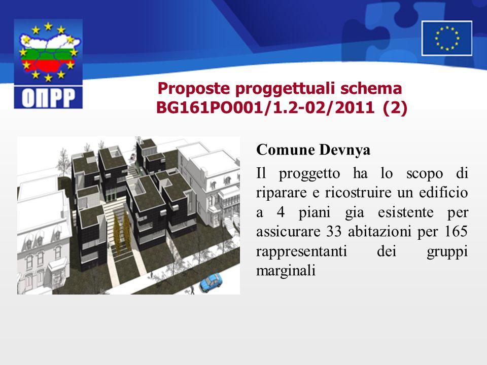 Proposte proggettuali schema BG161PO001/1.2-02/2011 (2) Comune Devnya Il proggetto ha lo scopo di riparare e ricostruire un edificio a 4 piani gia esi